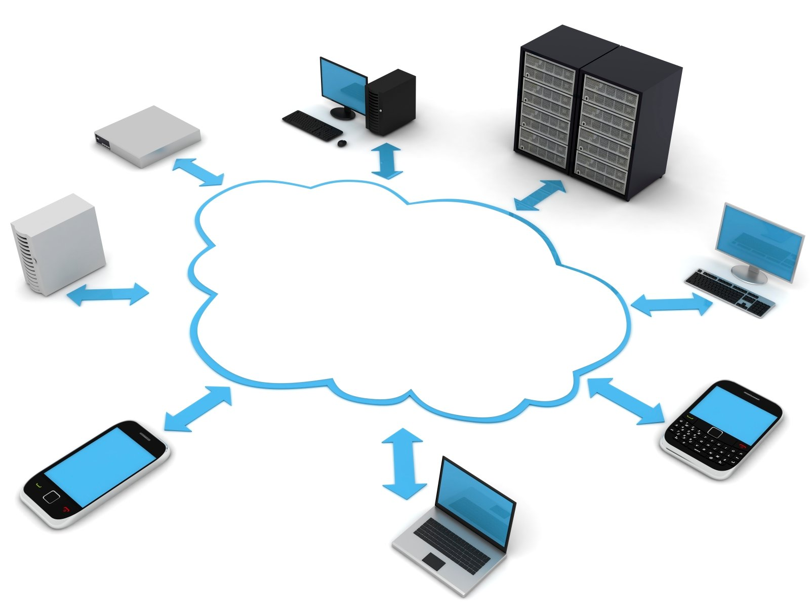 Using Colocation Services and Cloud
