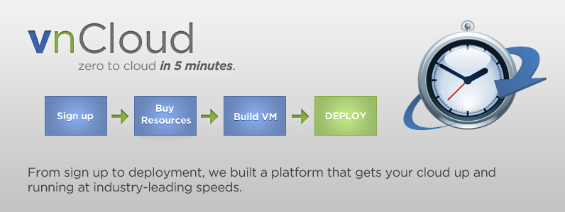 vnCloud How It Works